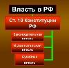 Органы власти в Таганроге